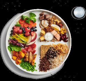 Image d'une assiette divisée en trois sections : fruits et légumes, grains entiers, protéines